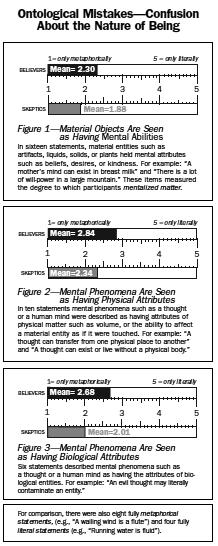 figures 1-3