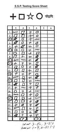 ESP Testing Score Sheet