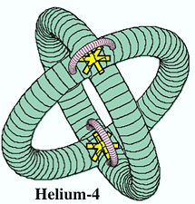 Figure 2: The Helium Atom Circlon (courtesy of Jim Carter)