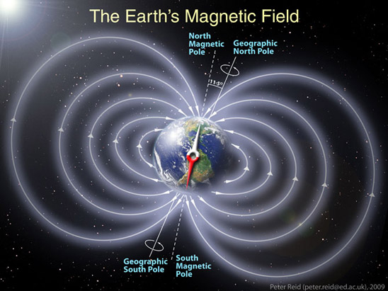 Schematic illustration of Earth's magnetic field. Credit: Copyright 2009 Peter Reid, The University of Edinburgh