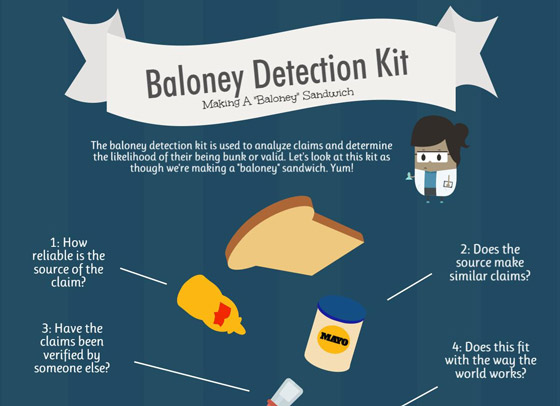 The Baloney Detection Kit Sandwich Infographic (detail)