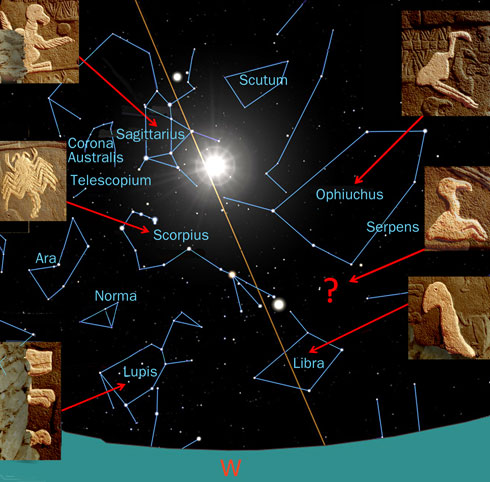 Figure 5: The star pattern is from the day sky in 10,950 BCE (using the astronomical computer program Stellarium) with the images from pillar 43 at Gobekli Tepe matched with the constellation as proposed by Sweatman and Tsikritsis. I argue that the correlations are purely speculative.