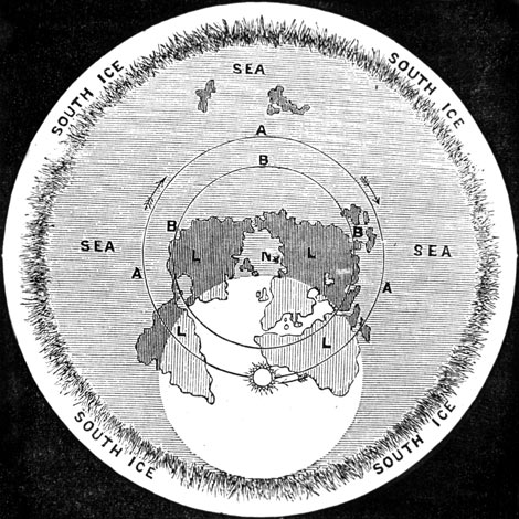 Flat Earth map from Samuel Birley Rowbotham's book Zetetic Astronomy (1865).