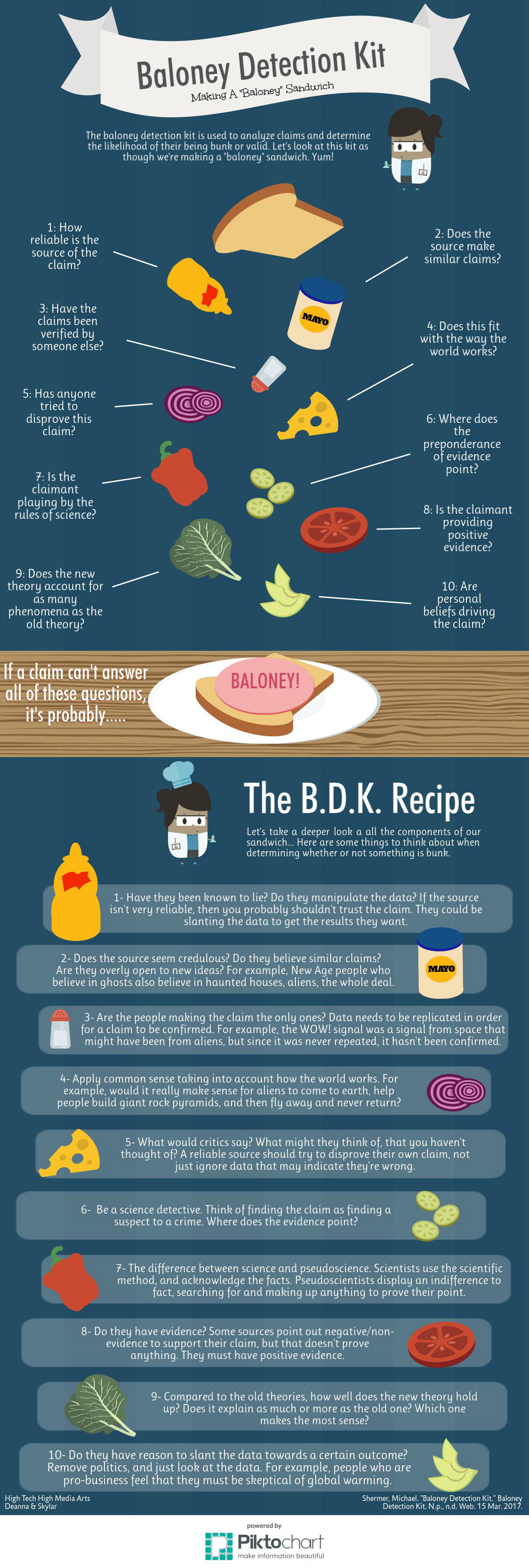 Baloney Detection Kit infographic (detail)