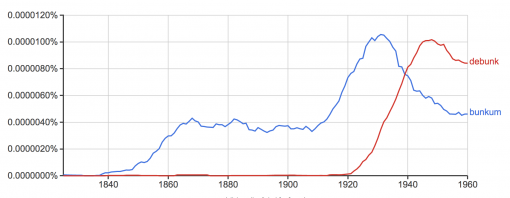 bunkum vs debunk in Google Ngrams